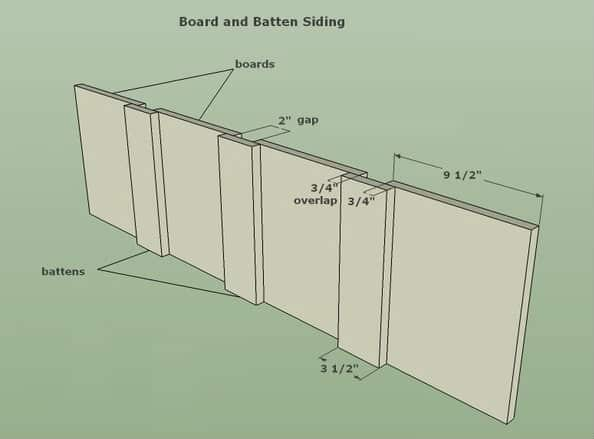 Board-and-batten