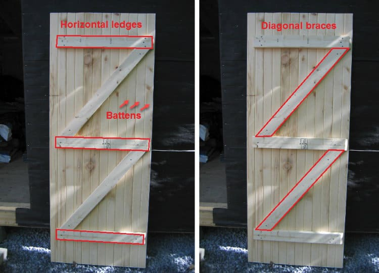Main Components of a Batten Shed Door