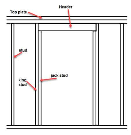 How to Build Double Shed Doors [Step by Step Guide] Door Frame Jack Stud on