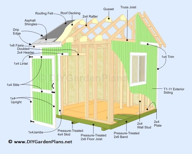 DIY potting shed plans