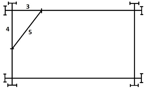 3-4-5 Method For Squaring Foundation Corners