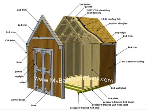 8x8 Gable Storage Shed