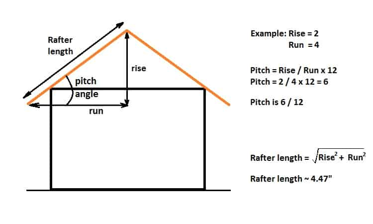 Calculate Roof Pitch