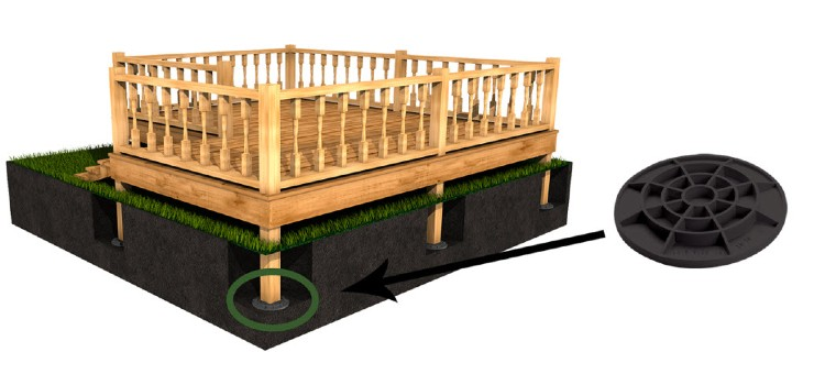 floating deck supports