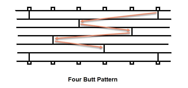 Four Butt Stagger Deck Boards Pattern