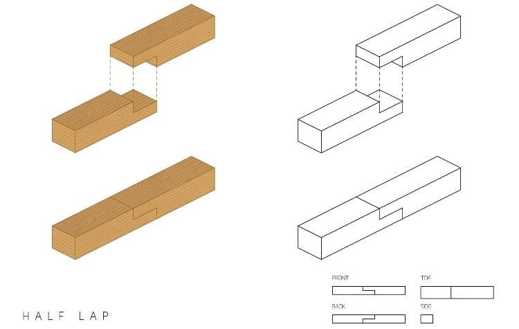 Connecting 4x4 posts together - Half Lap Joint