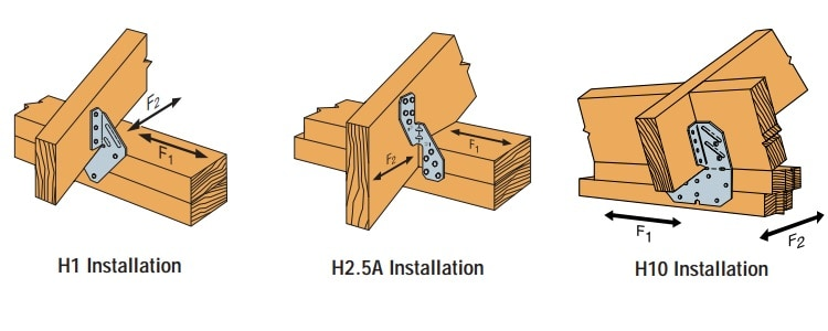 How to install hurricane clips on rafters