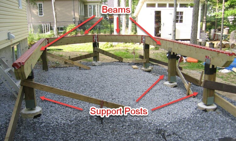 Deck Support Posts and Beams