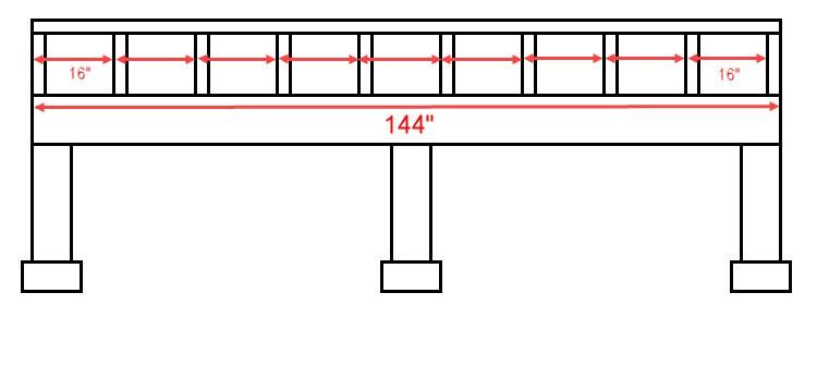 Deck board calculator