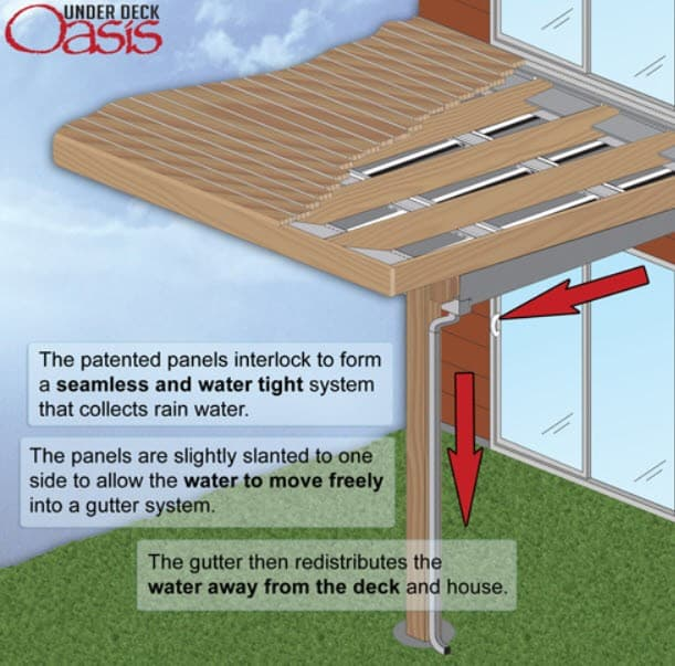 Under Deck Oasis